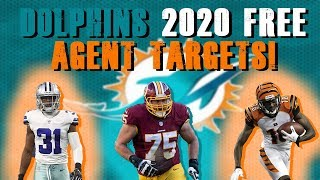Miami Dolphins 2020 Free Agent Targets!
