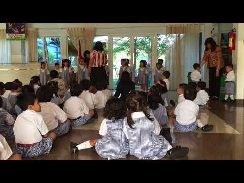 Project CB PAncasila Meeting 3