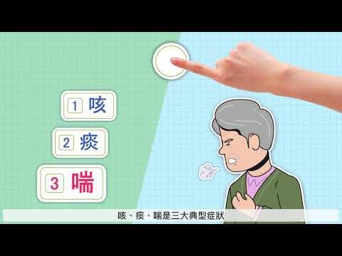 慢性肺阻塞性肺病認知篇(國語)