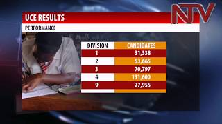 4500 student's results withheld as UNEB releases 2017 O-Level examination results