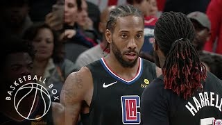 [NBA] Los Angeles Clippers vs Washington Wizards, Full Game Highlights, December 8, 2019