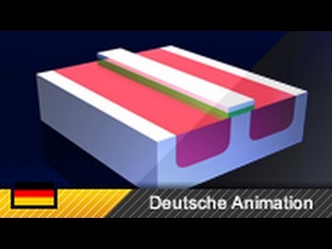 Mosfet transistor aufbau und funktionsweise animation for Transistor fonctionnement
