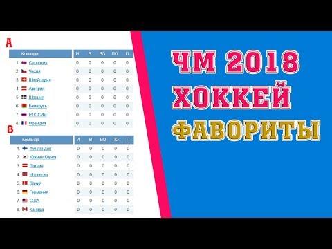 сборная России по хоккею фаворит чемпионата мира 2018?