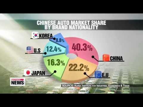 Korean automakers aim for 10% market share in China with new factories