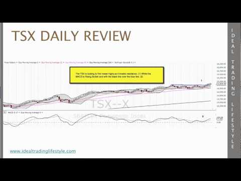IdealTradingLifestyle.com‐Stock Market Review for June 6, 2014