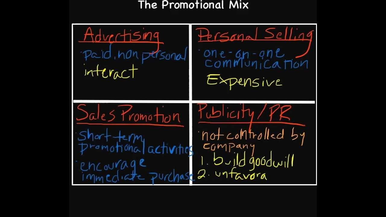 Strategic Minds Marketing Blog