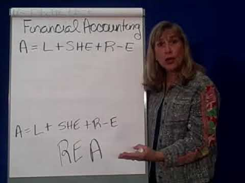 Accounting Transactions 1- Resources, Events, & Agents