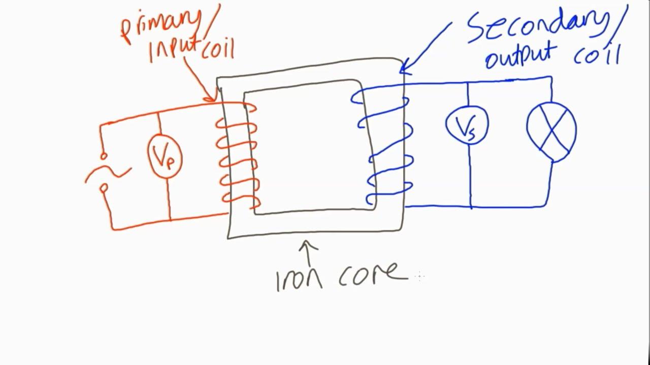 Transformer Physics Gcse Igcse Physics Transformers