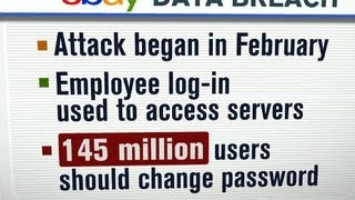 145 million (eBay) users urged to change passwords  5/22/14