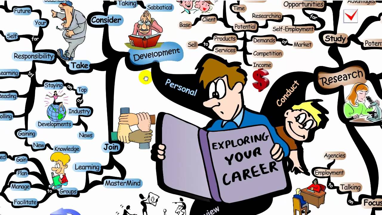 finding your career