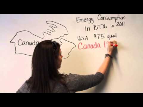 Energy Consumption: The USA vs. Other Countries