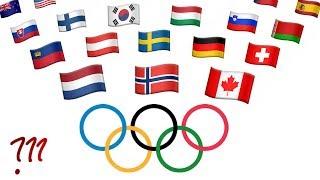 Who REALLY won Pyeongchang? Ten answers