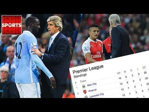 Who Will FINISH TOP 5 In The Premier League?