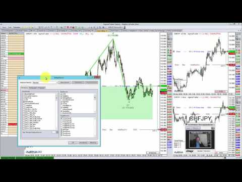 #Live-Trading with #AgenaTrader in US #Stocks  19.04.2016 – Trading with #DowHow