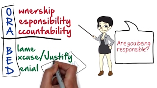 How To Be Responsible and Accountable by Jeff Muir