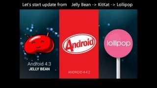 Upgrade Jelly Bean to Lollipop (Samsung note 3 neo N750 )