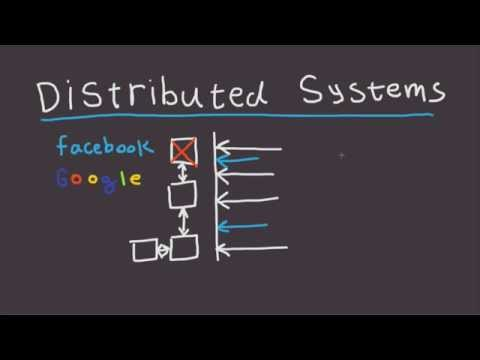 Distributed Systems - Fast Tech Skills
