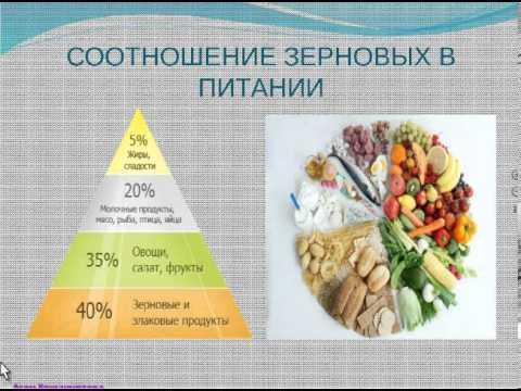 Монастырская диета №7