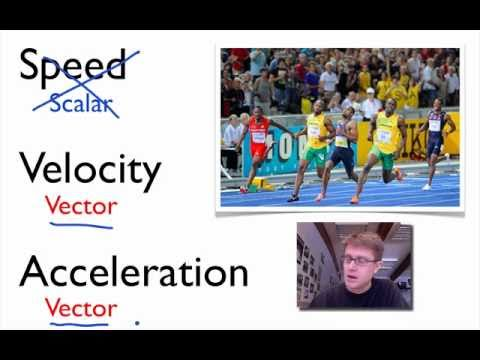 Speed, Velocity, and Acceleration