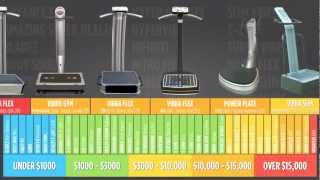 Whole Body Vibration Buyers Guide - Vibration Machine Reviews
