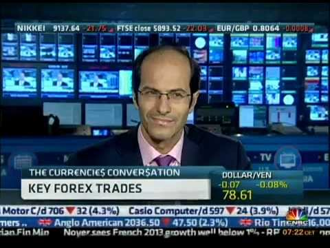 Ashraf Laidi on CNBC Squawk Box Sep 18, 2012 Chart