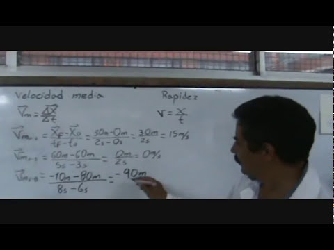 ANALISIS GRAFICAS FISICA.wmv