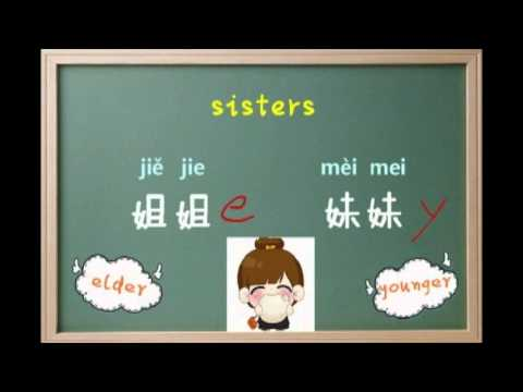 Chinese Family Tree - How to Address Relatives in Chinese - TouchChinese