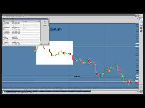 Secret to 1 hour forex scalping