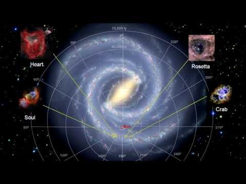 How Far Away Is It - 10 - The Milky Way Galaxy (newer version at http://youtu.be/q7prQTS_N3Y)