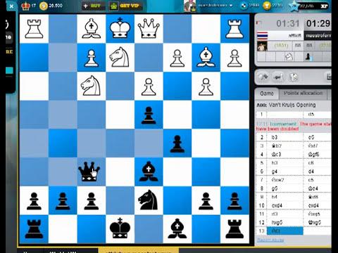 Clases de ajedrez online en chesscube. Torneo Ajedrez en linea en chesscube por Fermin Gonzalez
