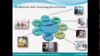 Tendencias del e-learning para el futuro