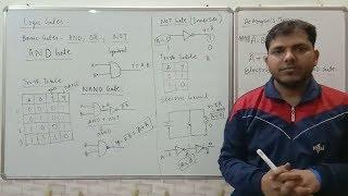 Digital Electronics (Basic,  Universal and Exclusive gates)