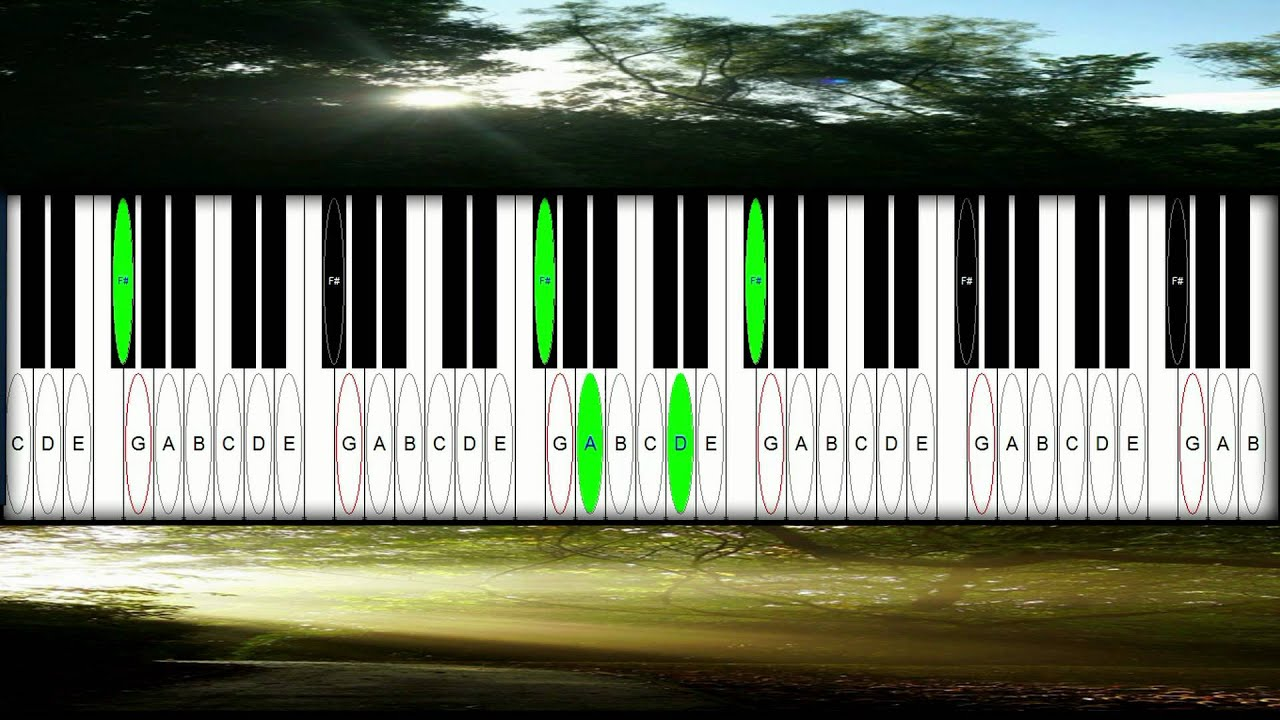 Yo Quiero Mas de Ti, (piano, Chords) - YouTube
