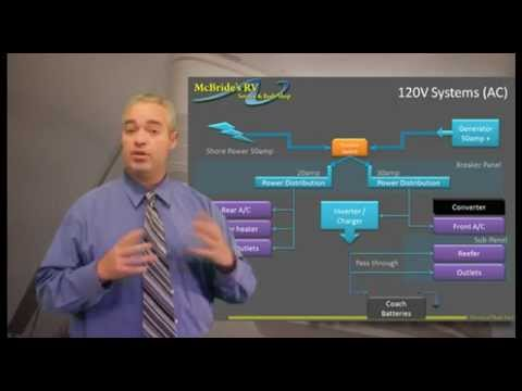 RV Electrical System Made Easy to Understand Part 4