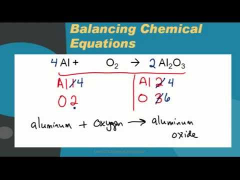 How to write the chemical formula for aluminum oxide