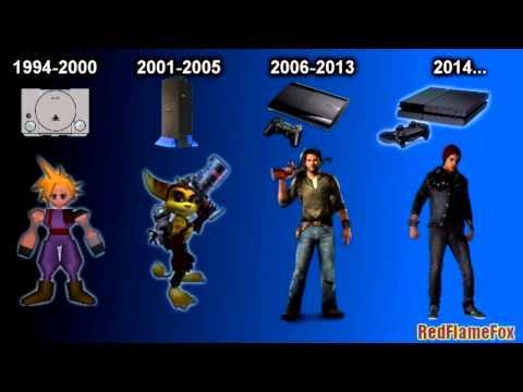 La grafica dei videogiochi… è importante ? Forse, ma non troppo.