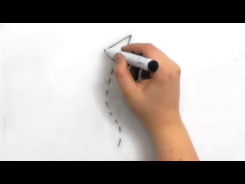 Software Libre - Whiteboard animation
