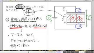 高校物理解説講義:「コンデンサー」講義7