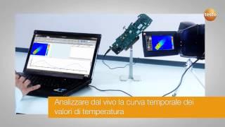 Ispezione video radiometrica