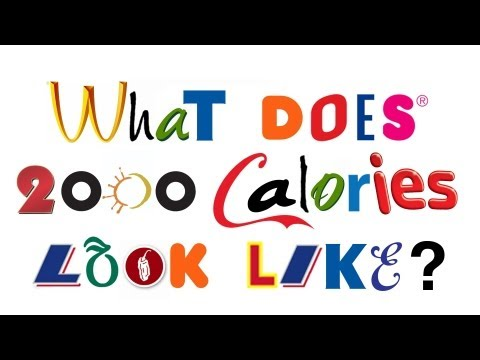 What 2000 Calories Looks Like