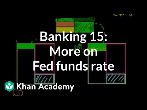 Banking 15: More on the Fed Funds Rate
