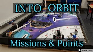 2018 INTO ORBIT Mission and Points Explanation Video