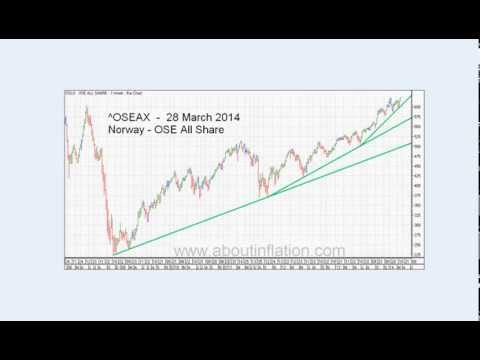 World Indices Trend Lines - DJ30, S&P 500, Nasdaq 100, Gold and Silver Index weekly 2014 March 28