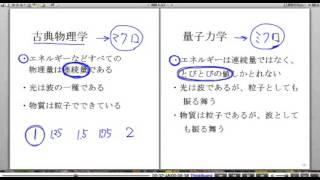 高校物理解説講義:「量子力学の概論」講義2