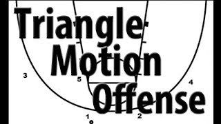 Triangle Offense Basic Motion Play | Triangle Basketball Offense