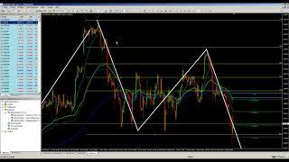 Dienstagswebinar 007: Bitcoin / Präsenzhandel / Quant (02.01.18)