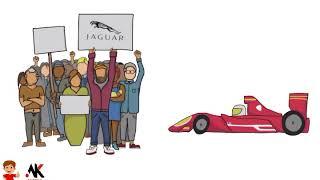 Jaguar Success Story in Hindi   Tata Motors   History   Car   Bought From Ford  - AK Technical