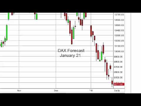 Dax Technical Analysis for January 21 2016 by FXEmpire.com