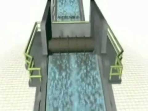 Fabricación del Acero
