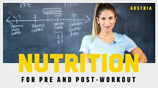 Fitness Nutrition Basics: What to Eat Before a Workout (And After!)